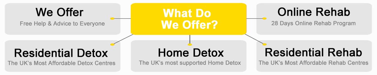 heroin-detox-mid-section
